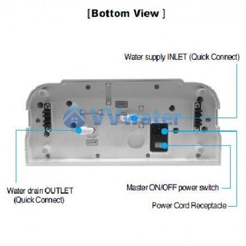 KYK 33000 7 Plates Alkaline Water Ionizer